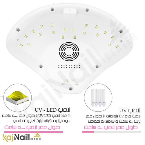 قدرت لامپ یو وی ال ای دی سان 669