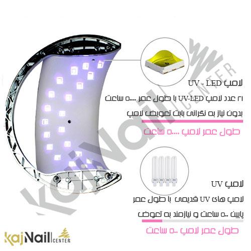 قدرت لامپ یو وی ال ای دی سان 6s