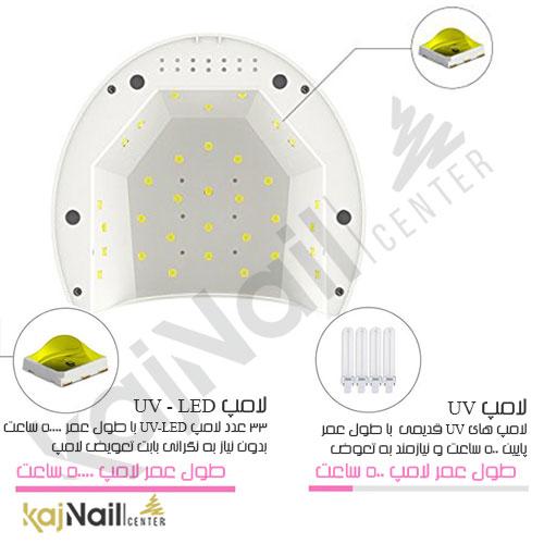 قدرت لامپ یو وی ال ای دی سان 2c