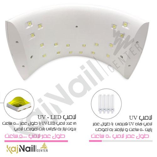 قدرت لامپ یو وی ال ای دی سان 9c