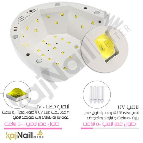 قدرت لامپ یو وی ال ای دی سان وان